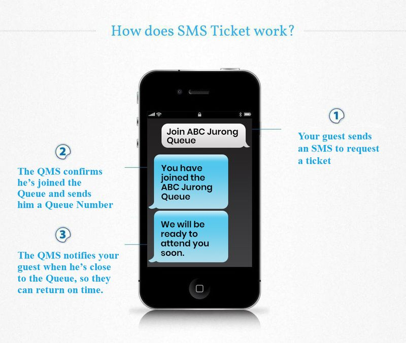 sms token system